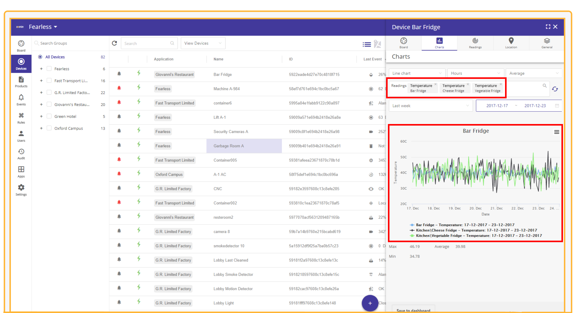 Axonize IoT Platform Highlights 1