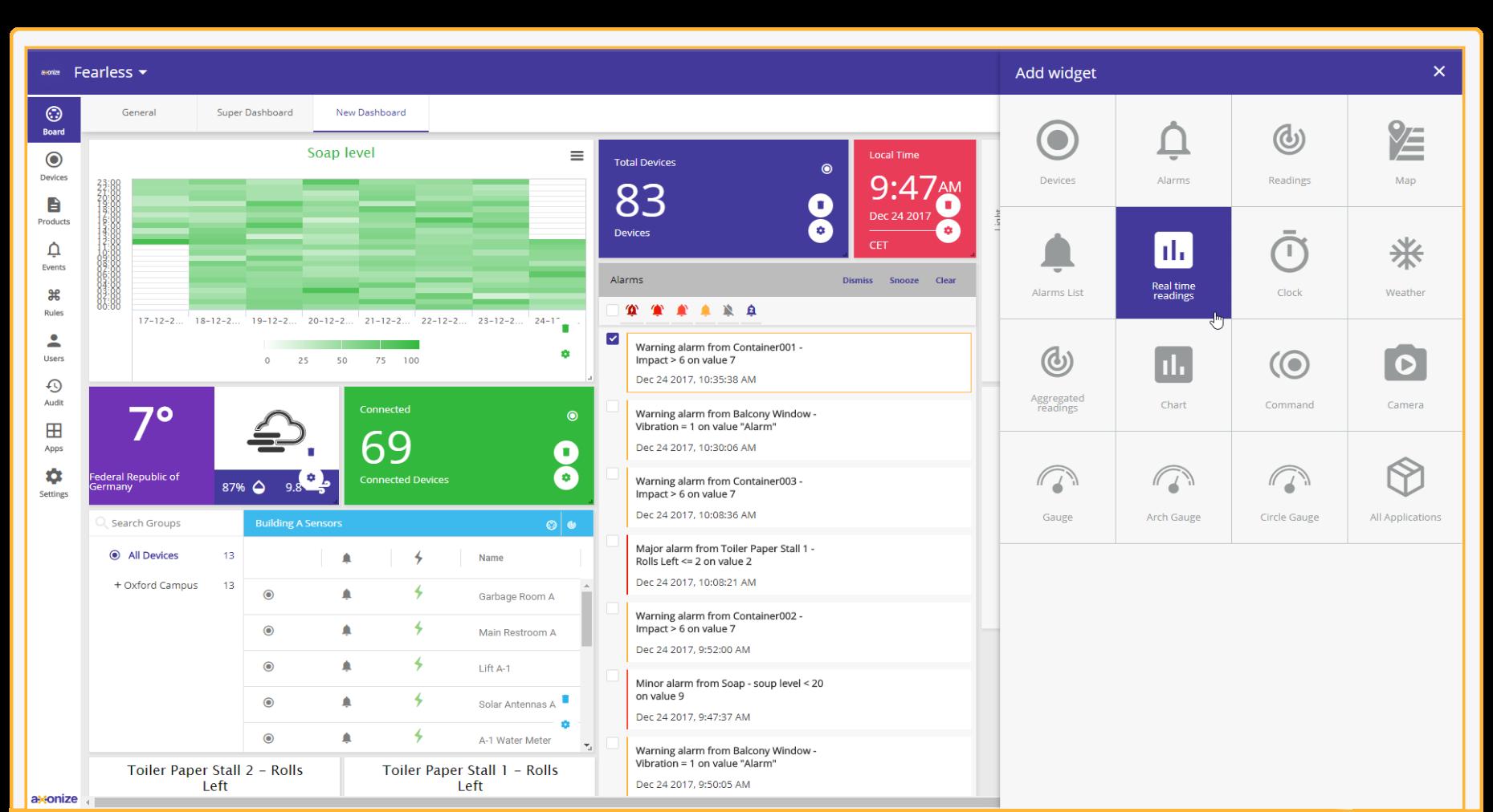 IoT Platform Highlights - Customized Dashboard